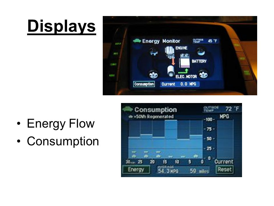 Displays Energy Flow Consumption