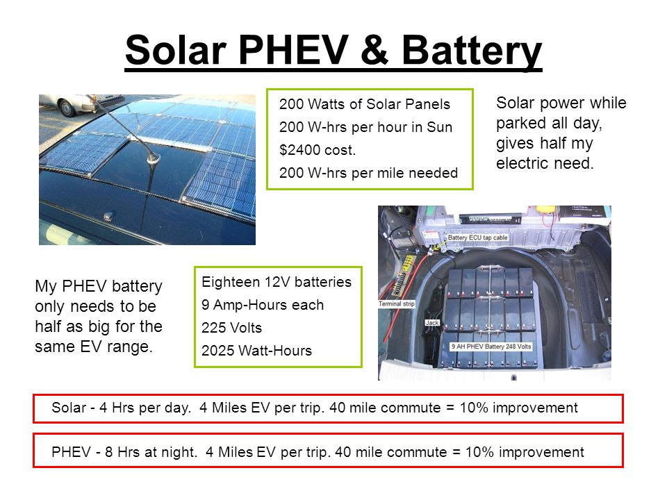Solar PHEV & Battery Solar power while parked all day, gives half my electric need. 200 Watts of Solar Panels.
