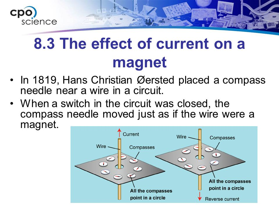 8.3 The effect of current on a magnet