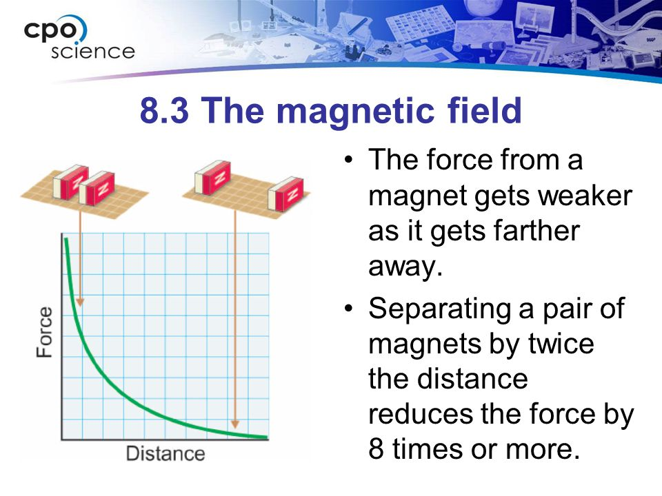 8.3 The magnetic field The force from a magnet gets weaker as it gets farther away.