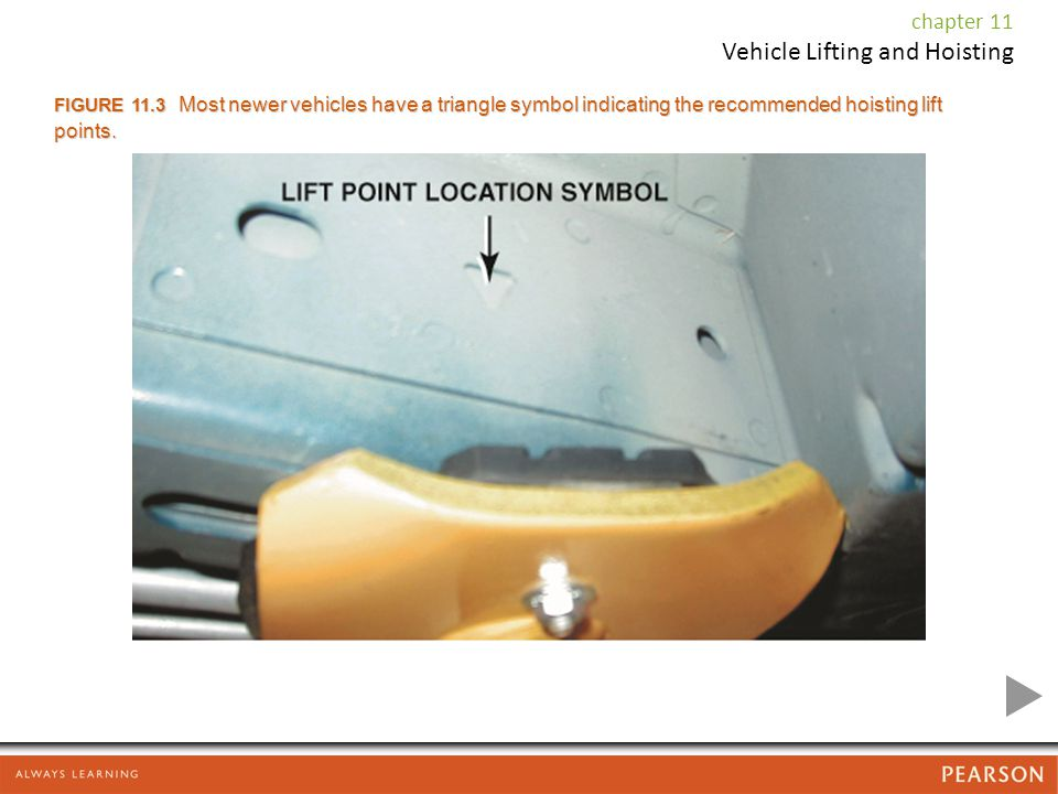 FIGURE 11.3 Most newer vehicles have a triangle symbol indicating the recommended hoisting lift points.