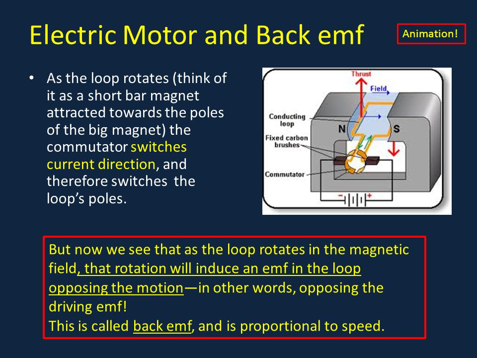 Electric Motor and Back emf