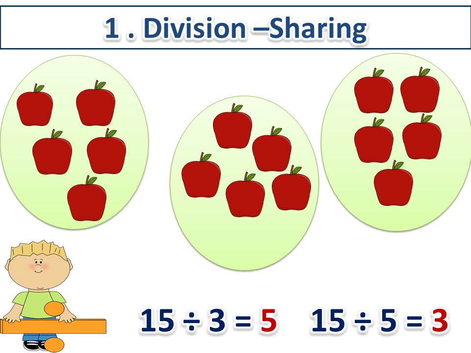 Westfield Middle School Visual Calculation Policy Ppt