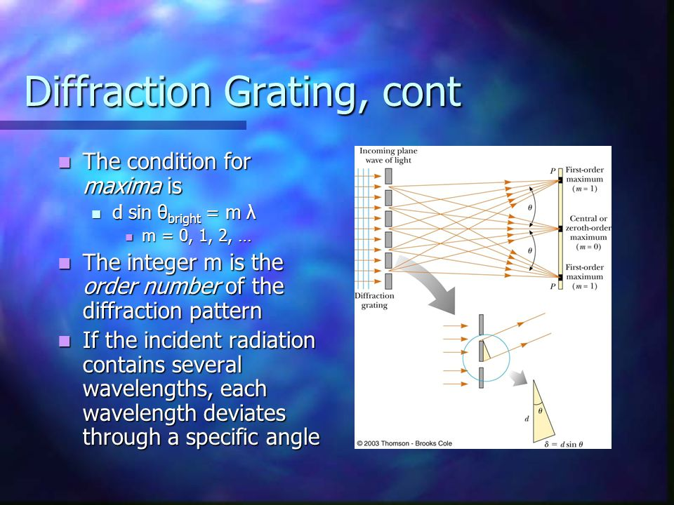 Diffraction Grating, cont