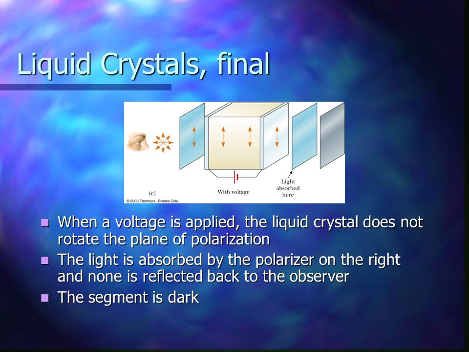 Liquid Crystals, final When a voltage is applied, the liquid crystal does not rotate the plane of polarization.