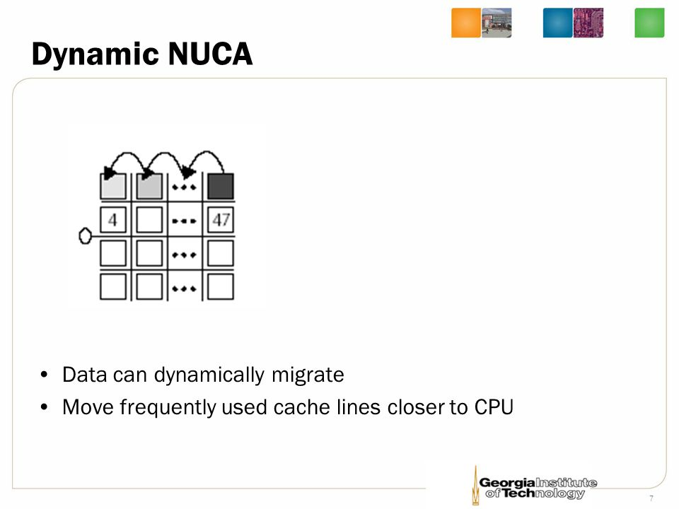 Dynamic NUCA Data can dynamically migrate