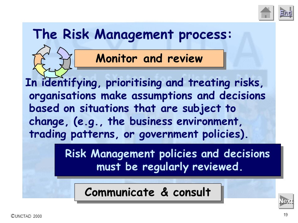 Risk Management policies and decisions must be regularly reviewed.