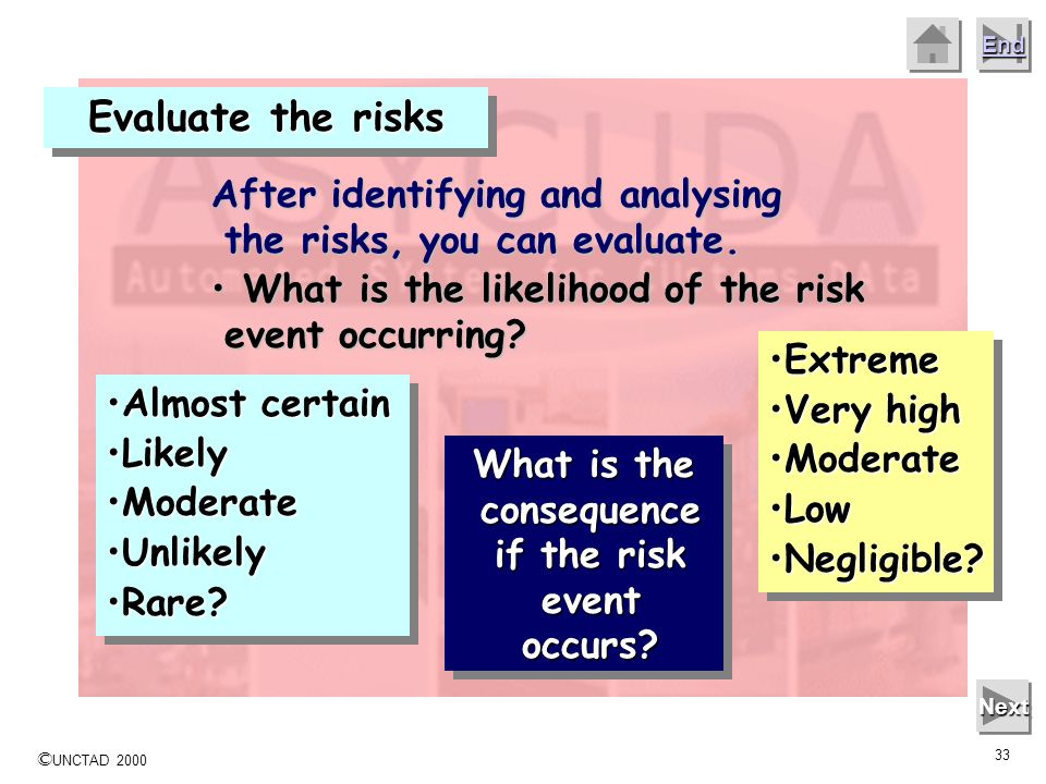 What is the consequence if the risk event occurs