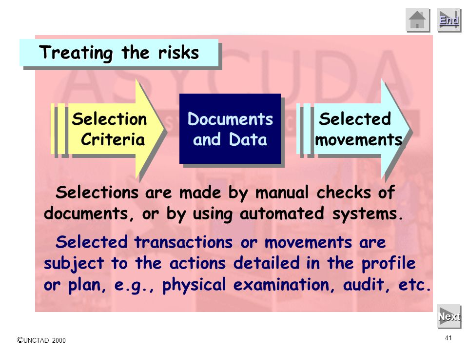 Treating the risks Selection Criteria Selected movements