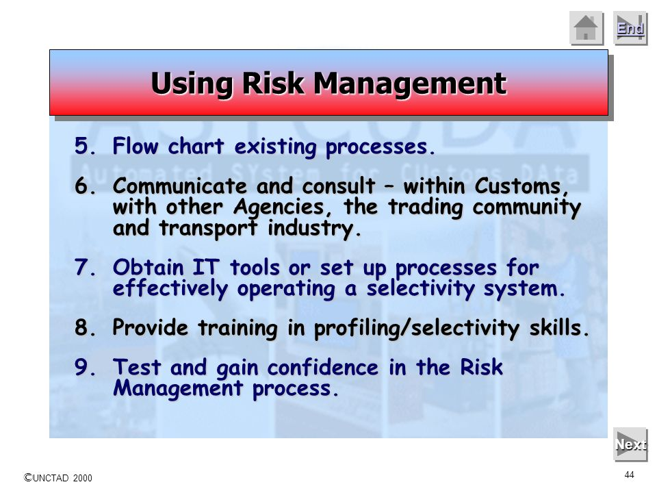 Using Risk Management Flow chart existing processes.