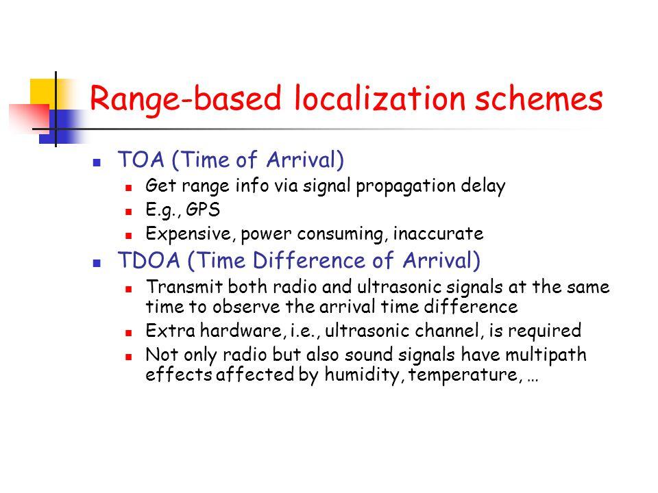 Range-Based and Range-Free Localization Schemes for Sensor Networks