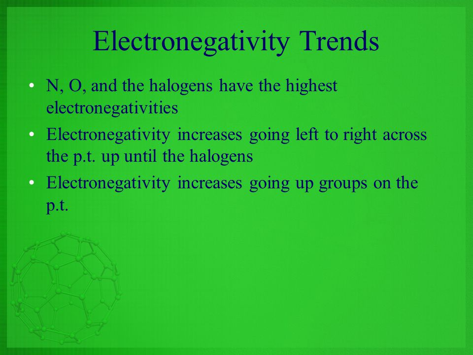Electronegativity Trends