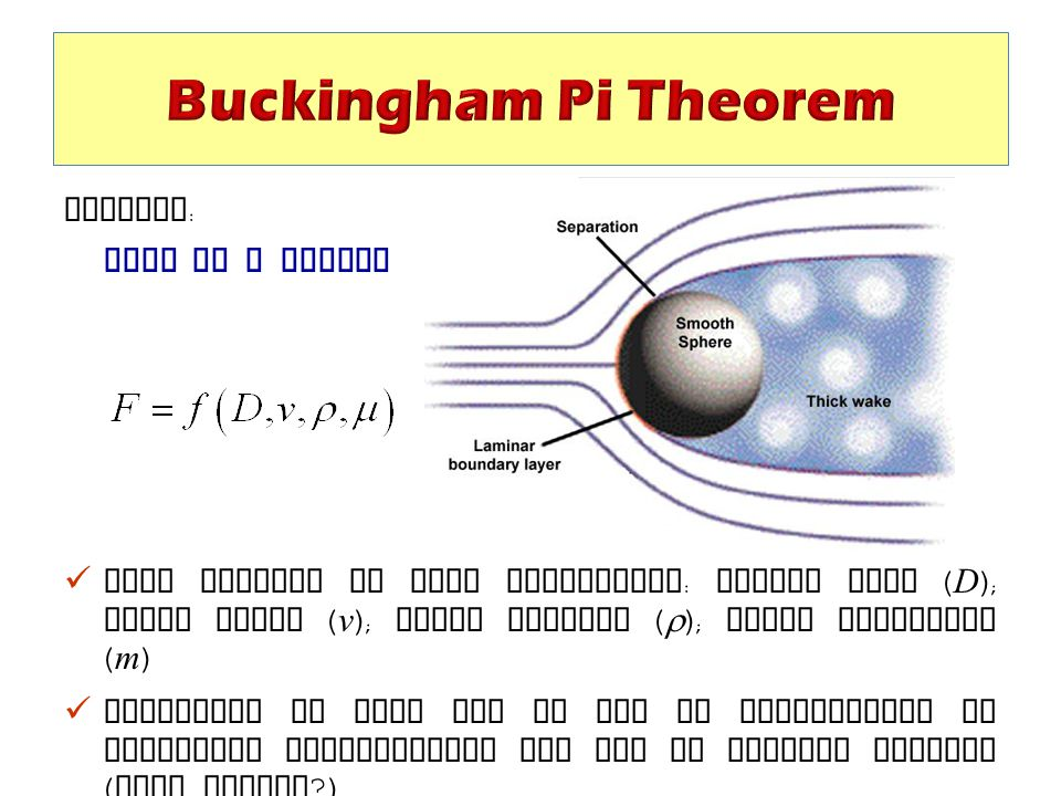Buckingham Pi Theorem Example: Drag on a sphere