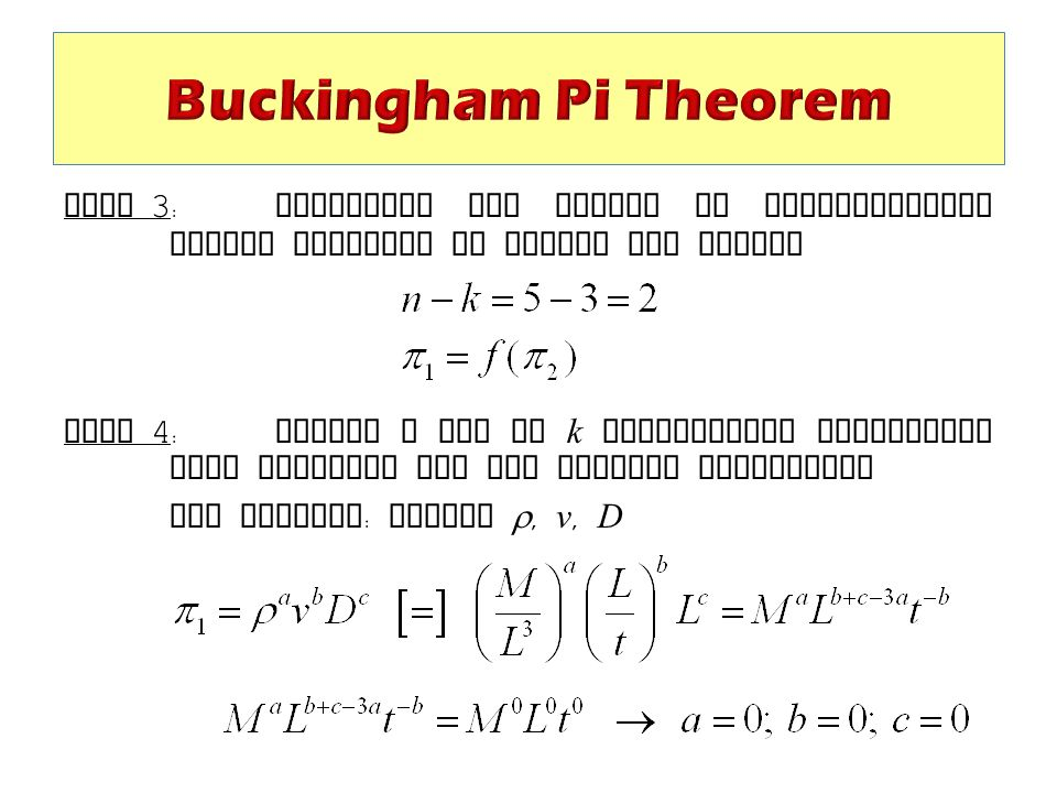 Buckingham Pi Theorem Step 3: Determine the number of dimensionless groups required to define the system.