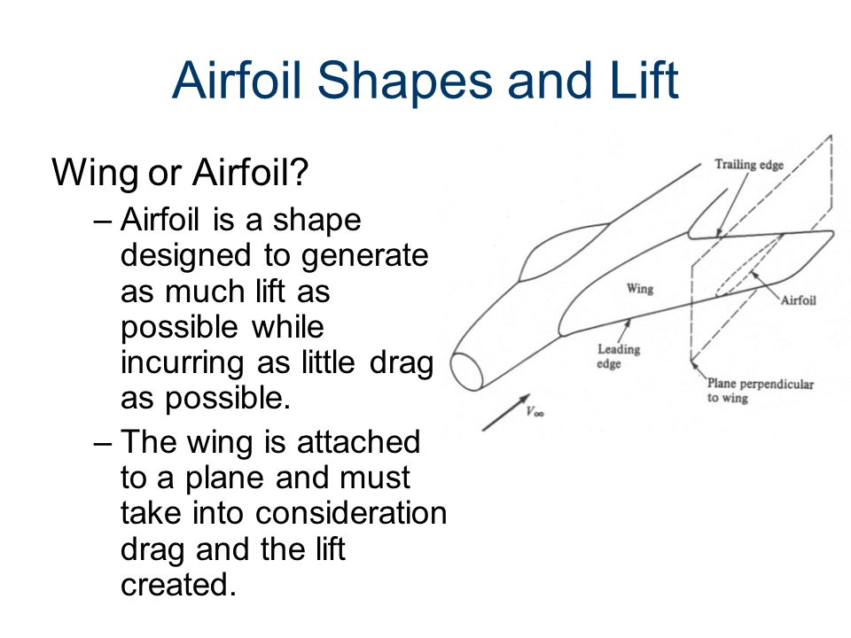 Airfoil Shapes and Lift