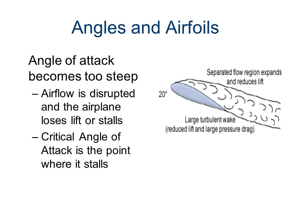 Angles and Airfoils Angle of attack becomes too steep