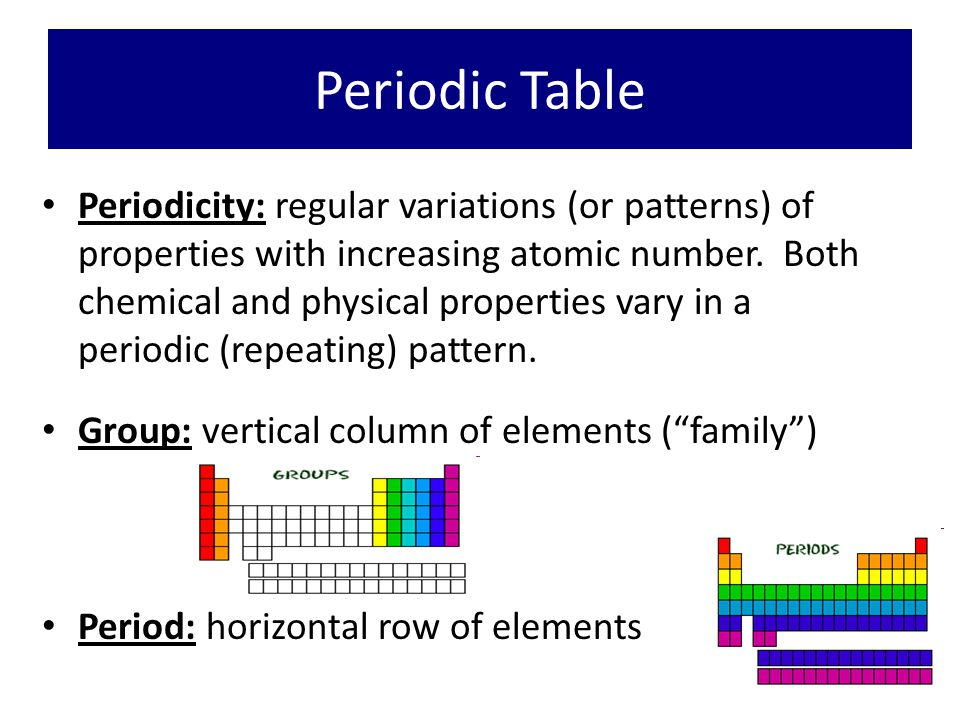 Elemental Properties And Patterns Ppt Download