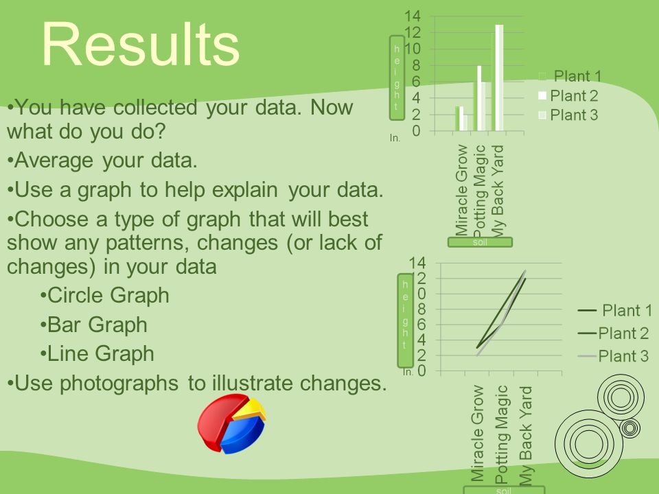 Results You have collected your data. Now what do you do