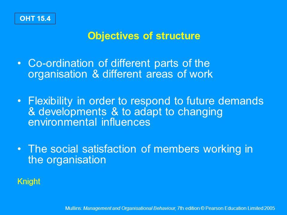 poor organisational structure