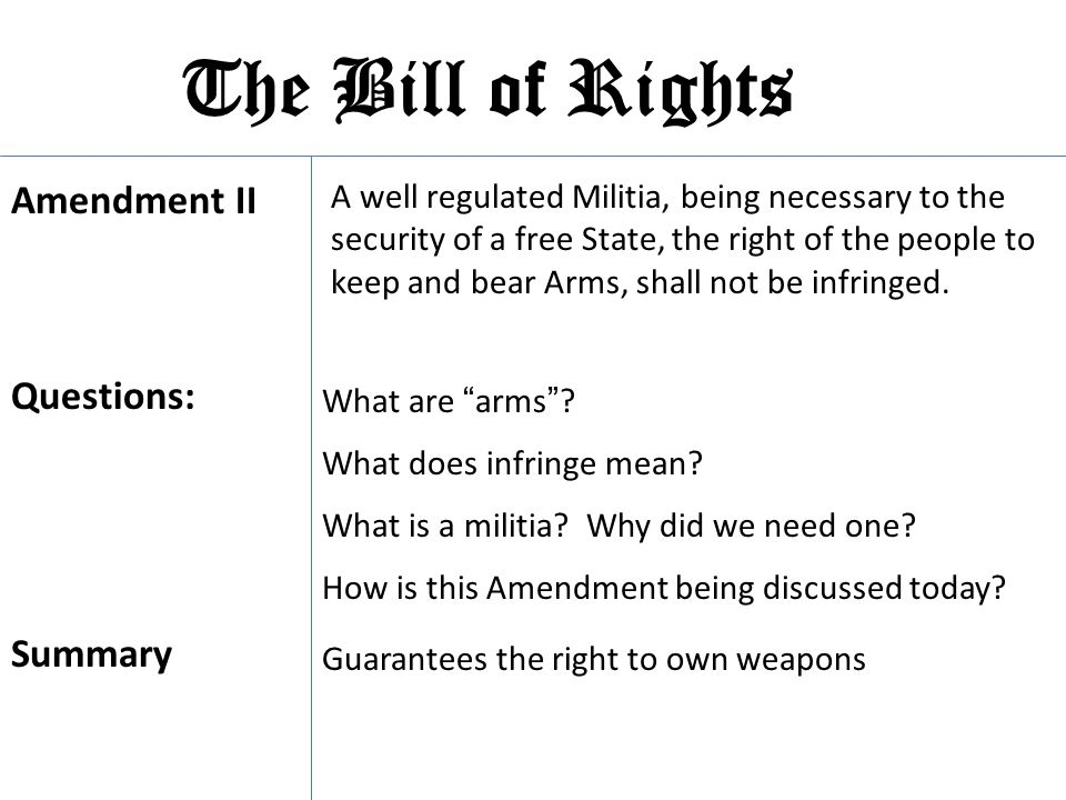 The Bill of Rights Amendment II Questions: Summary