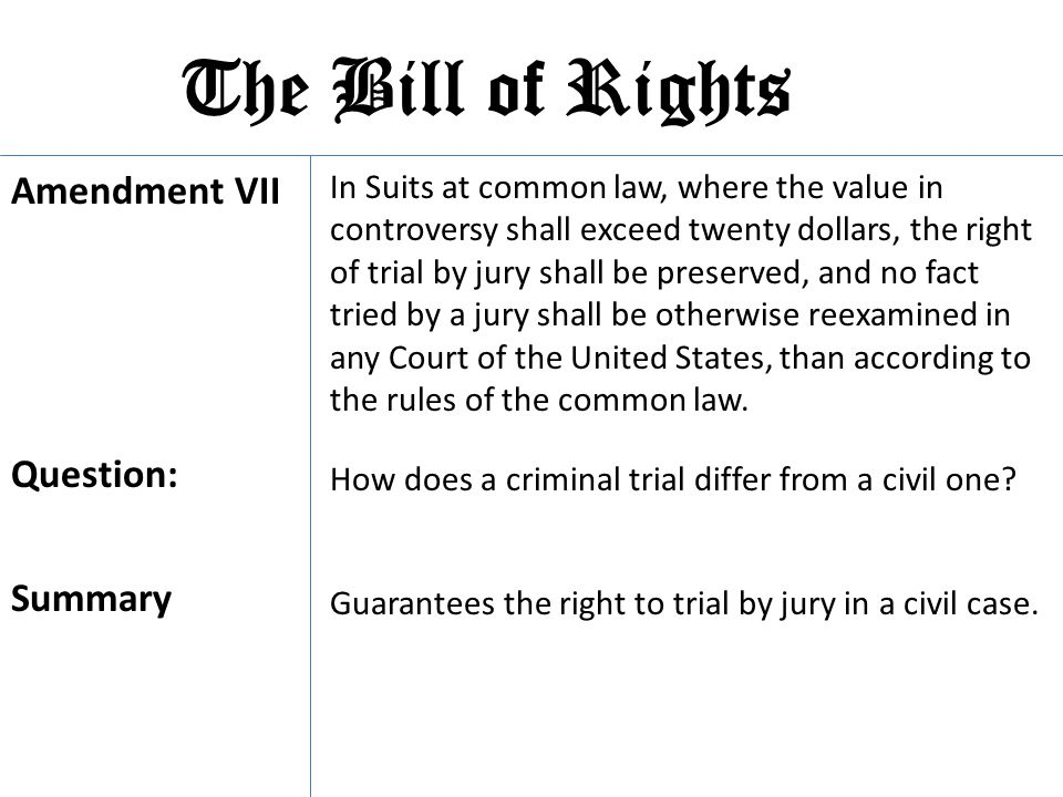 The Bill of Rights Amendment VII Question: Summary