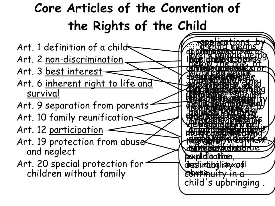 Core Articles of the Convention of the Rights of the Child