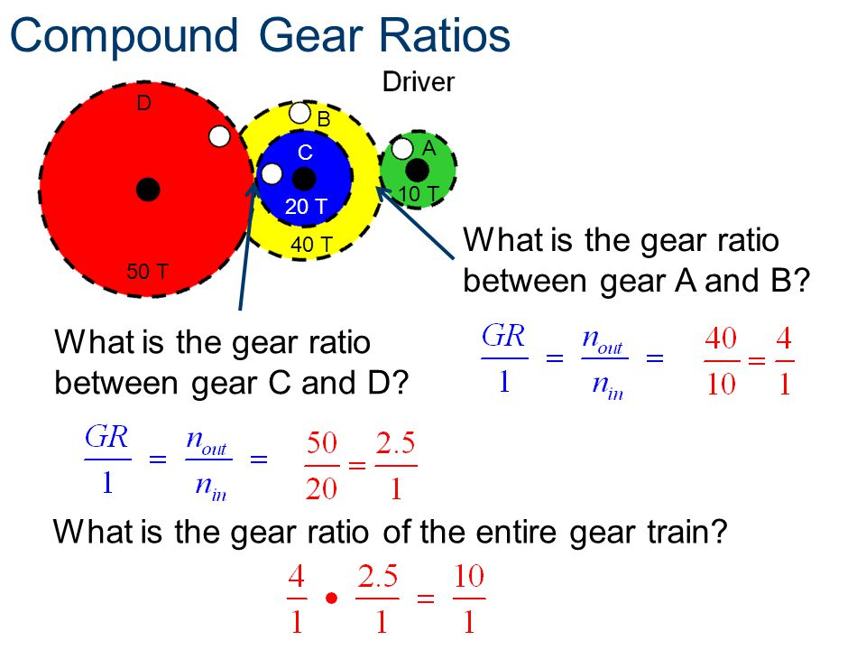 Gears, Pulley Drives, and Sprockets - ppt video online download