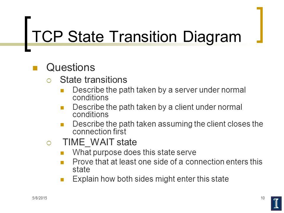 Timewait Tcp State Diagram Electrical Work Wiring Diagram