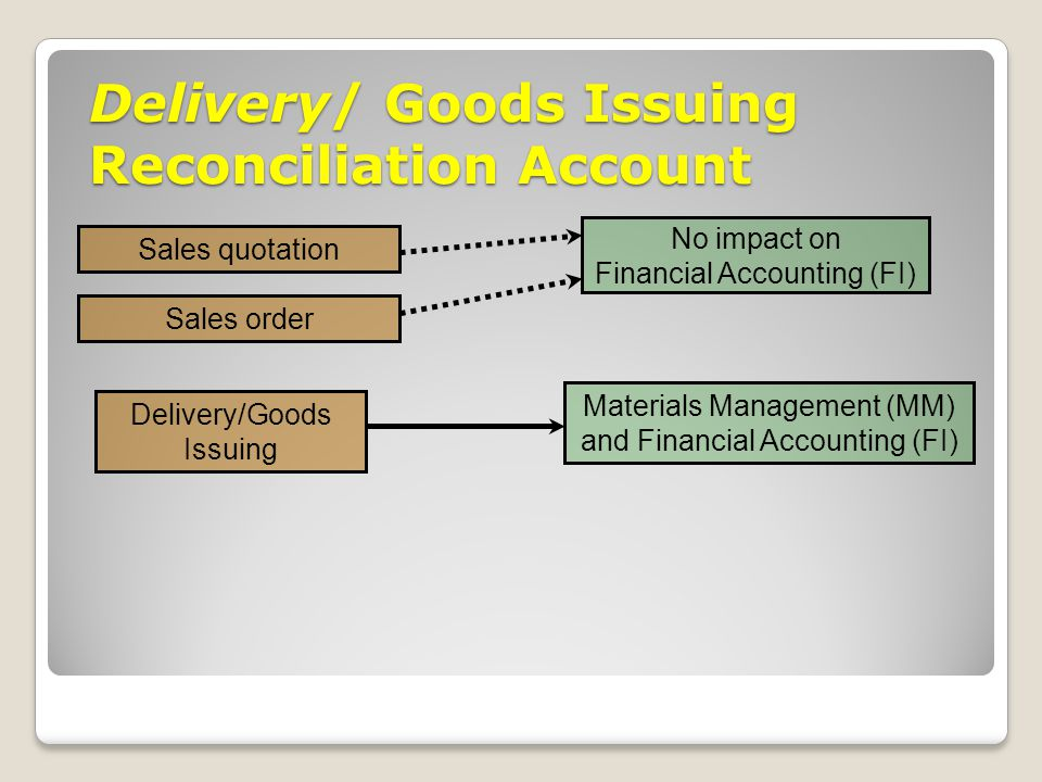 Delivery/ Goods Issuing Reconciliation Account