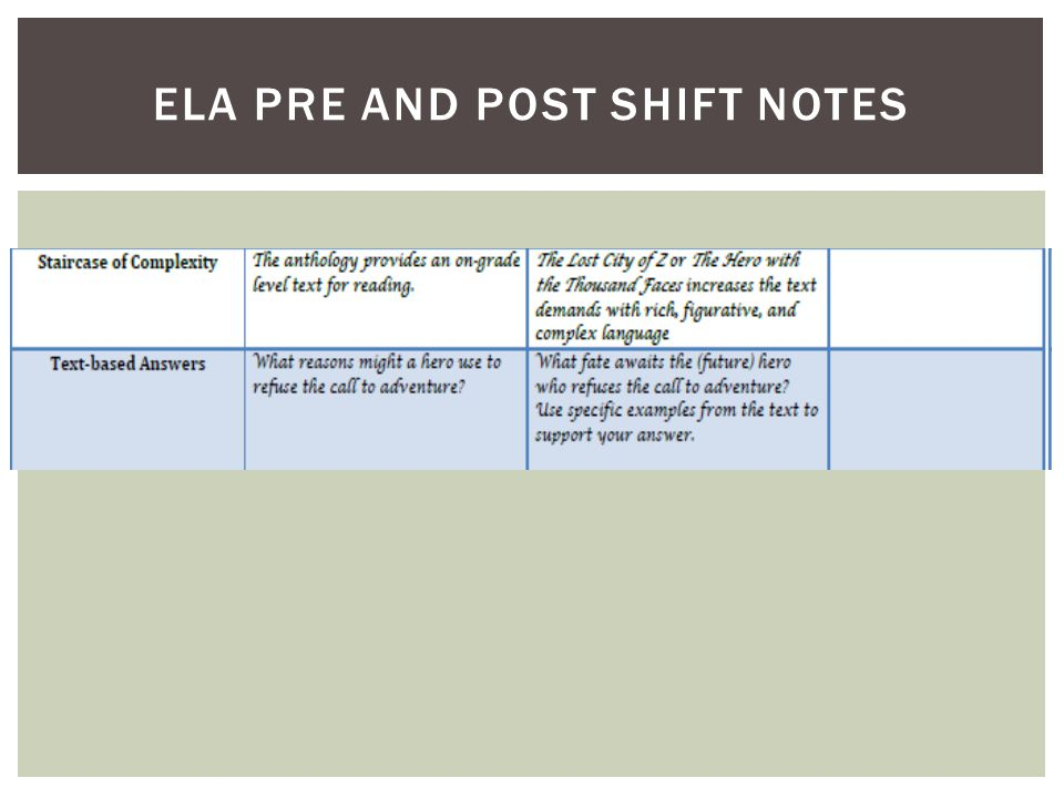 Literacy Shifts for ELA - ppt video online download