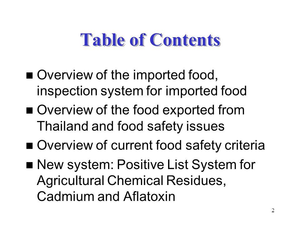IMPORT FOOD INSPECTION SYSTEM In Japan - ppt video online download