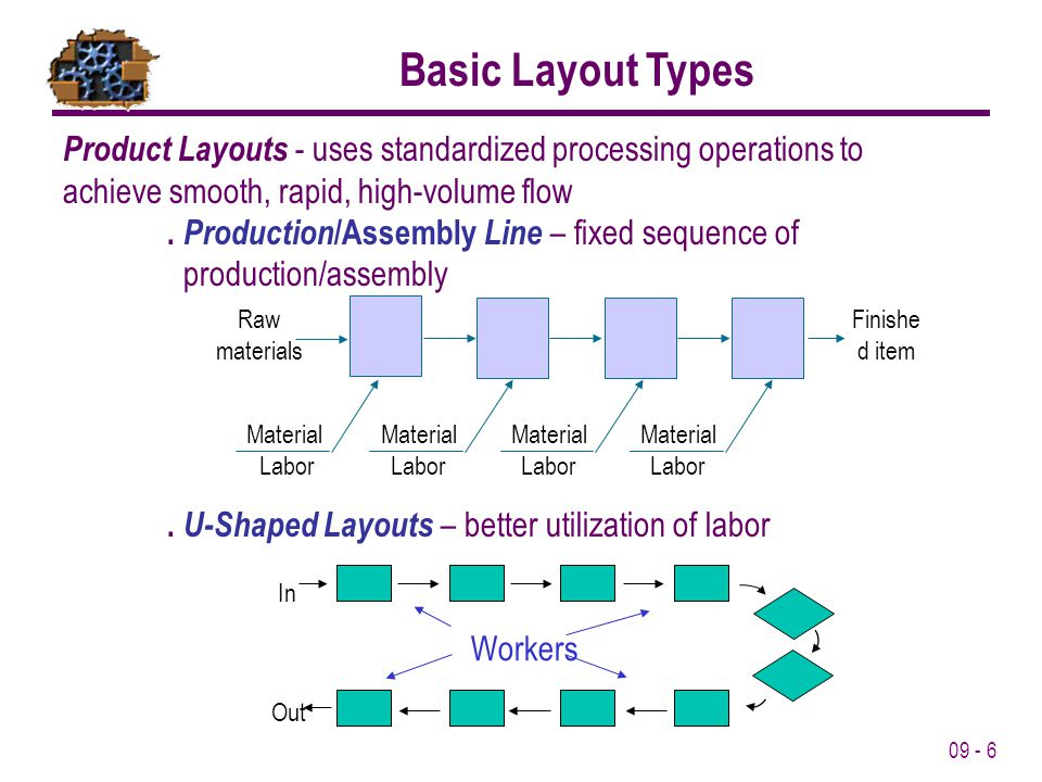 Lesson 09 Facilities Layout Ppt Video Online Download