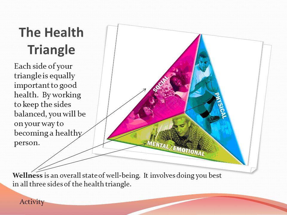 Wellness And The Health Triangle Ppt Download