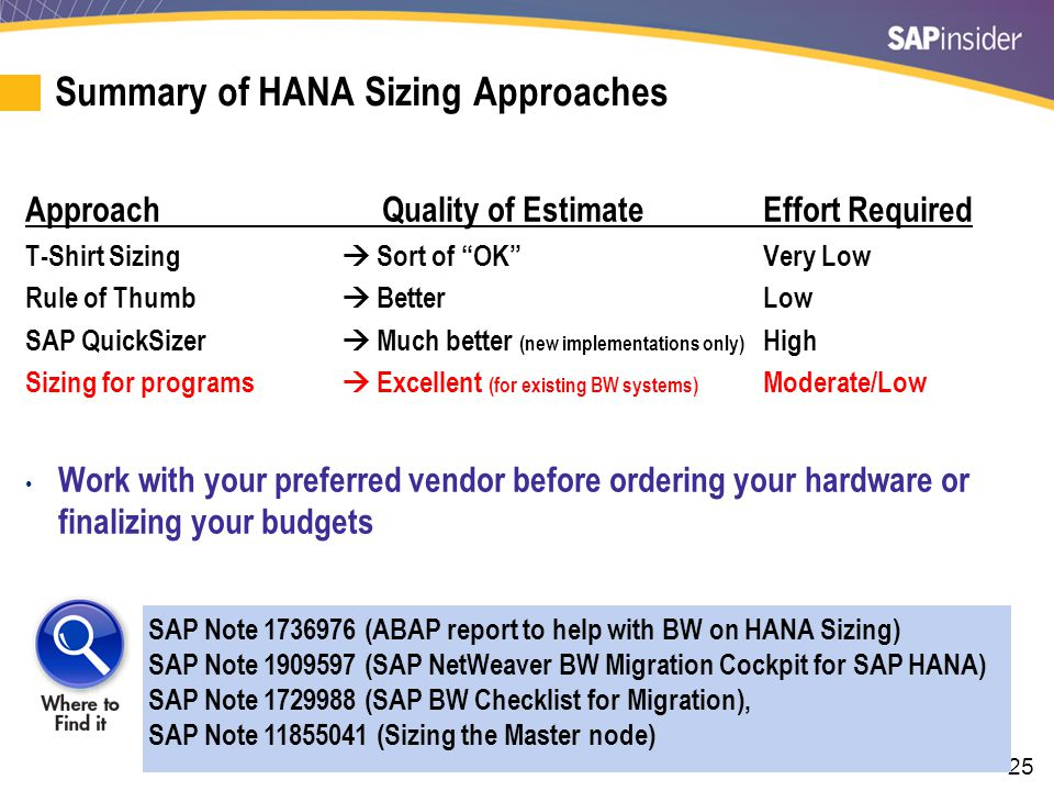 Preparing Your Technical Landscape for an SAP HANA Installation