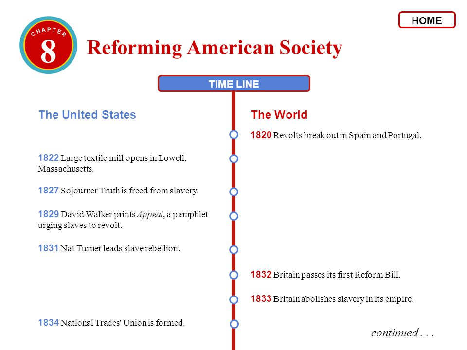 8 Reforming American Society The United States The World