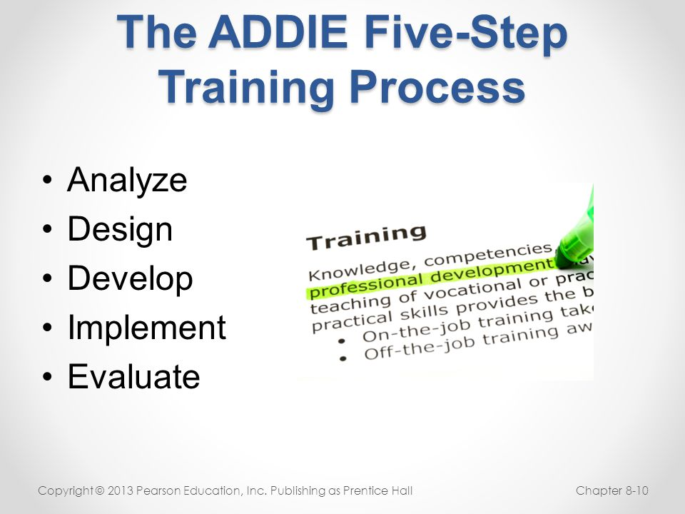 The ADDIE Five-Step Training Process