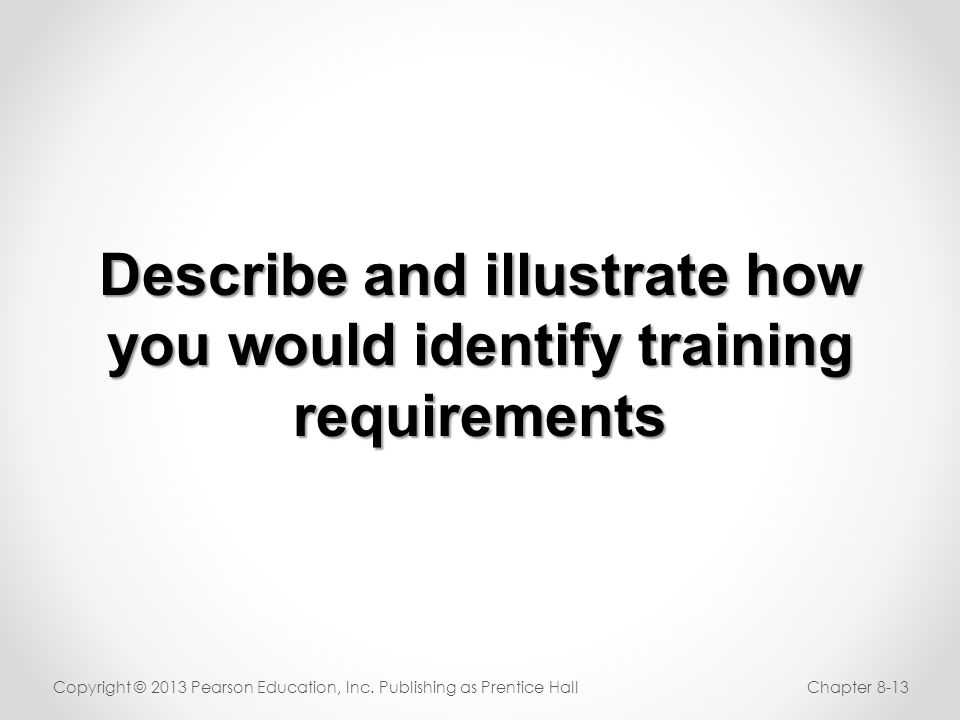 Describe and illustrate how you would identify training requirements