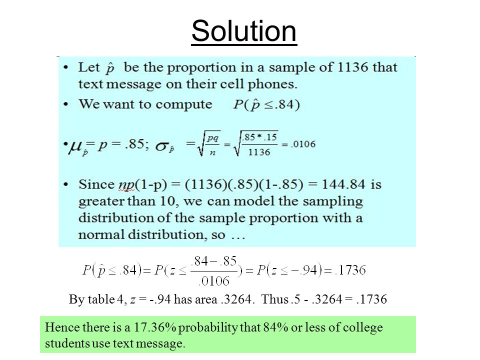 Solution By table 4, z = -.94 has area Thus = .1736