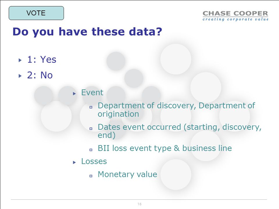Do you have these data 1: Yes 2: No Event