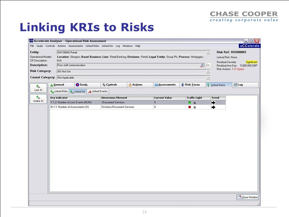 Linking KRIs to Risks