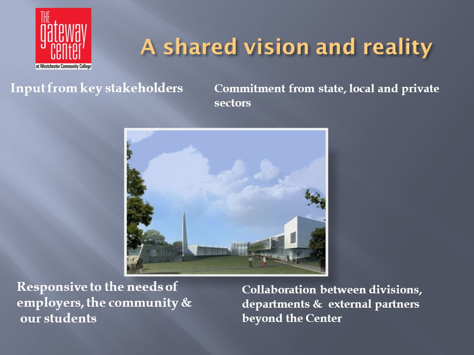 A shared vision and reality