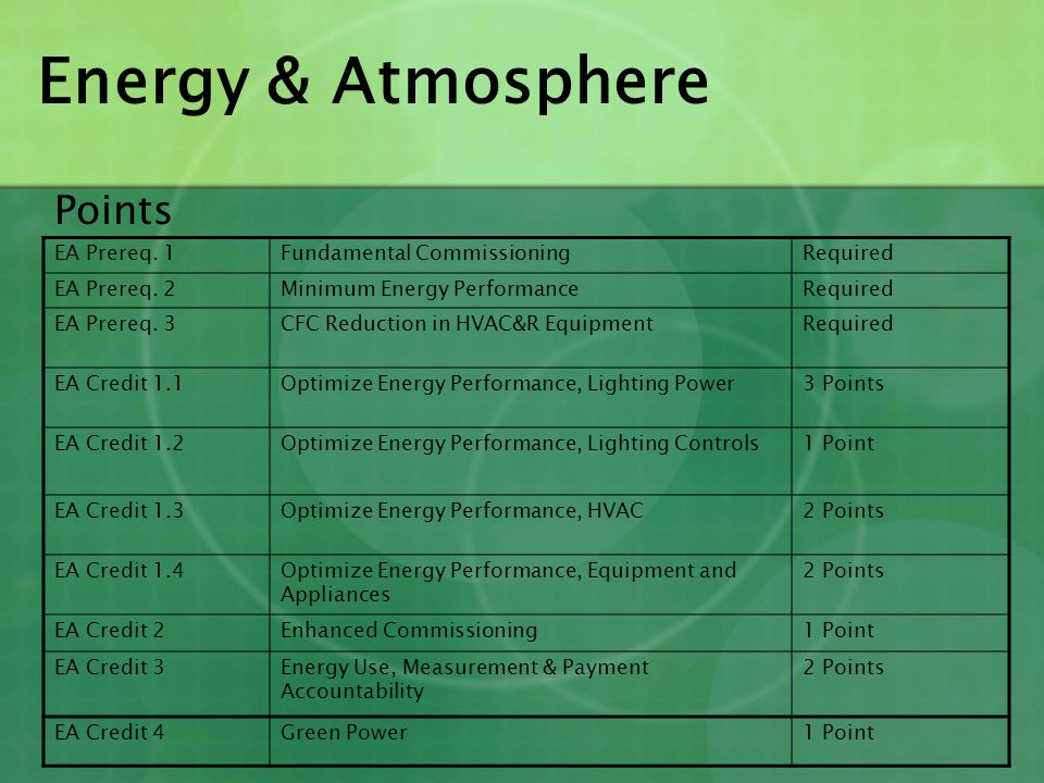 Energy & Atmosphere Points EA Prereq. 1 Fundamental Commissioning