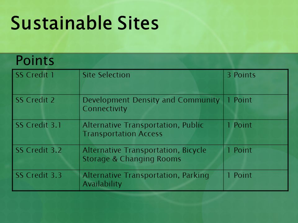 Sustainable Sites Points SS Credit 1 Site Selection 3 Points