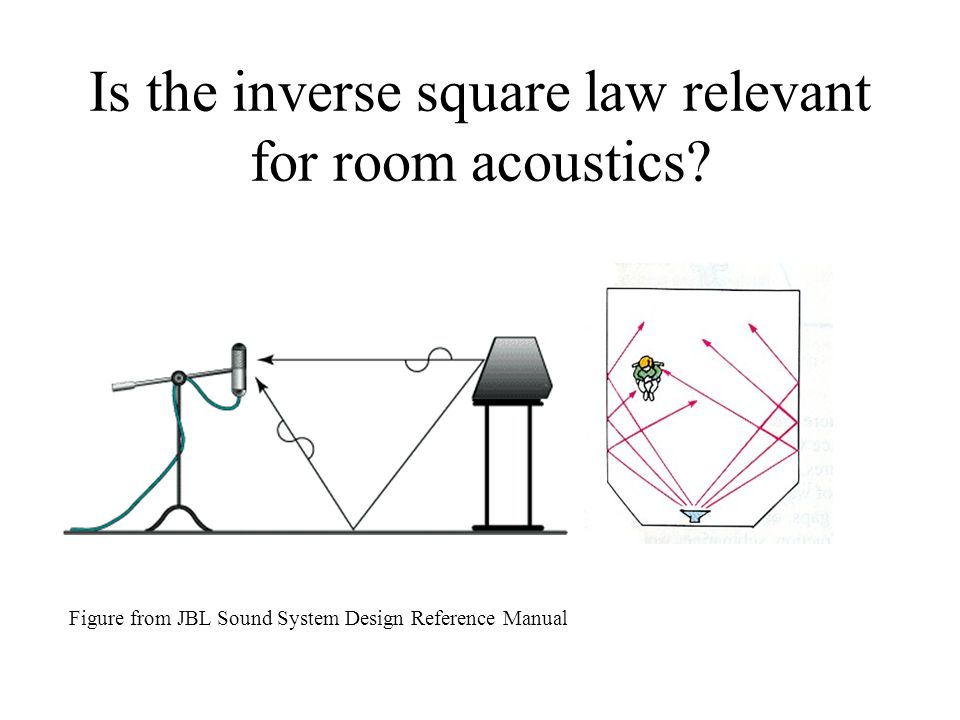 Loudness physics of music phy103 experiments ppt video online 31 is publicscrutiny Choice Image