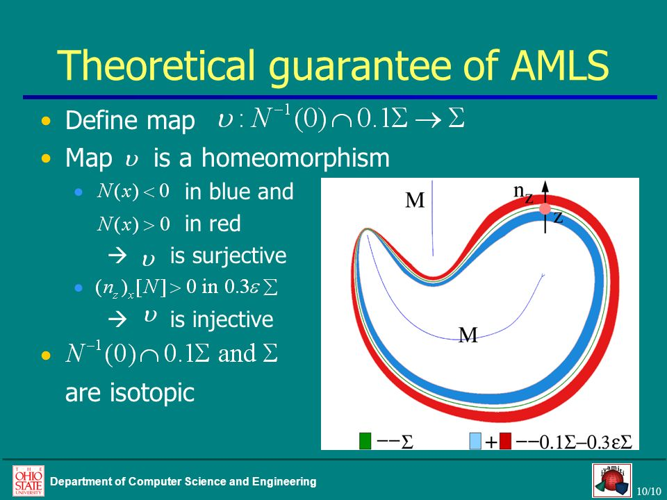 Theoretical guarantee of AMLS