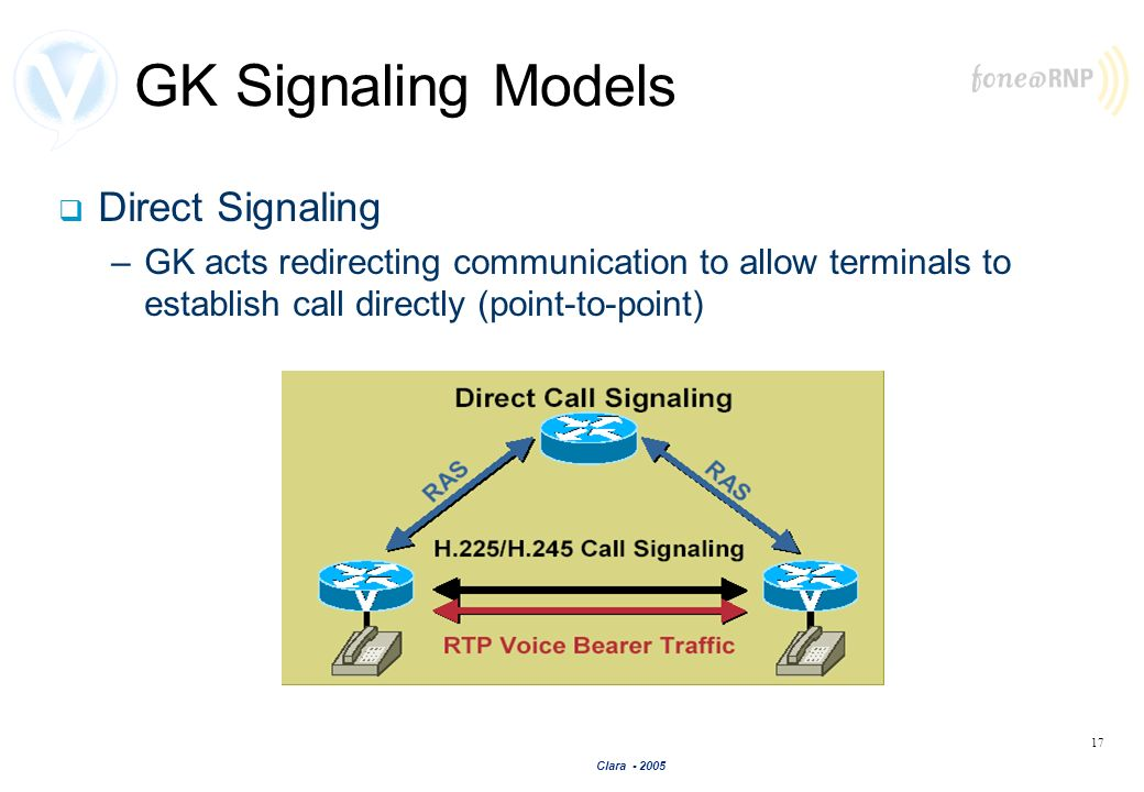 GK Signaling Models Direct Signaling