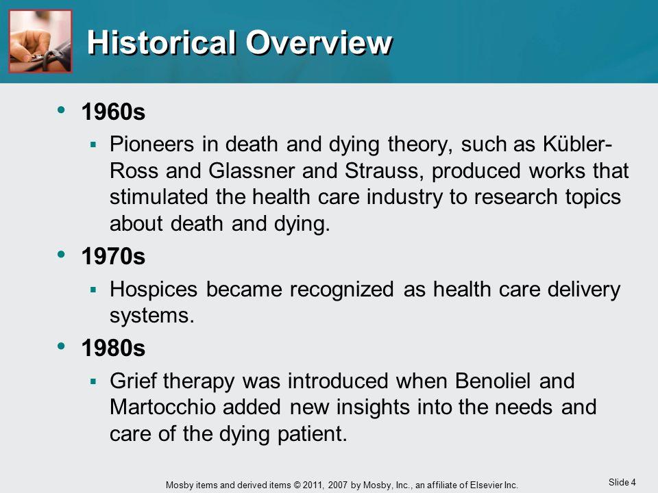 1960s research topics