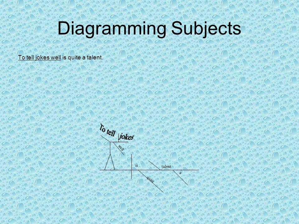Phrases part three grade seven ppt download 17 diagramming subjects to tell jokes ccuart Images