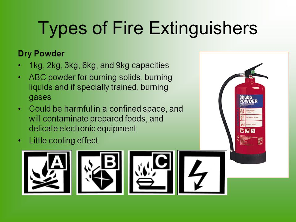 Types Of Fire Extinguishers Ppt Video Online Download