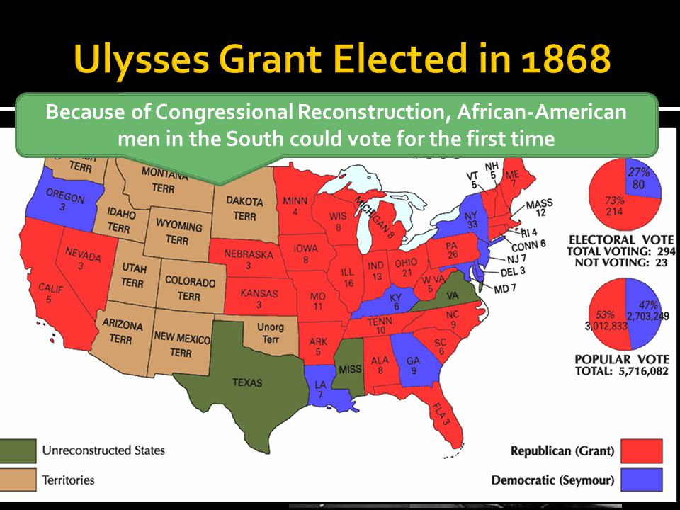 Ulysses Grant Elected in 1868